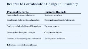 Strategies For Tax Planning Mb