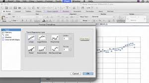 excel best fit line how to add a best fit line in excel for a mac using excel youtube