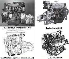 pete hagenbuch interview a chrysler engine development four cylinders engines