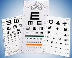 Eye Chart Actual Size In Honor Of Nationaleyeexammonth We Wanted To Spotlight Our