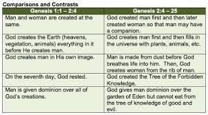 Original Sin Religion Course Queens Part 1