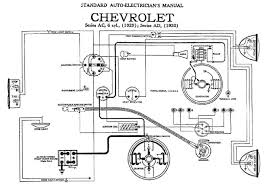 wiring diagram for 1988 chevy silverado wiring diagrams 1988 chevy truck wiring diagrams nilza