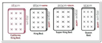 california king mattress vs king. California King Bed Vs Eastern Cal . Mattress P