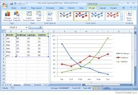 How To Draw A Column Chart In Excel 2007 Ms Excel 2007 How To Create A Line Chart