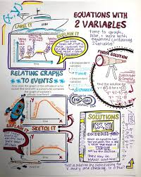doodle notes