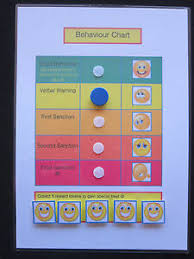 Details About Behaviour Reward Chart Autism Adhd Challenging Behaviour Visual Aid Sen
