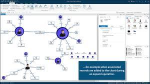 Live Formatting Ibm I2 Analysts Notebook Premium