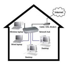 home network home network
