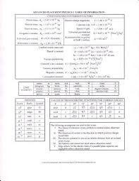fluid mechanics cheat sheet 1 physics 117 equation sheet mechanics for constant