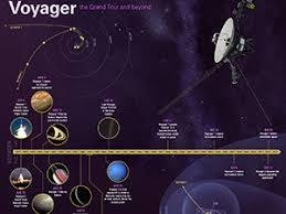 beyond our solar system overview planets nasa solar system beyond our solar system overview planets nasa solar system exploration