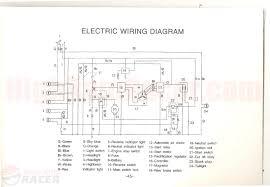 tao 250 atv wiring diagram wiring diagrams taotao ata110 b wiring diagram at Taotao Atv Wiring Diagram