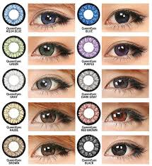 A few things concerning contact lenses