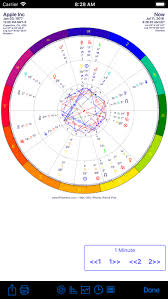Natal Chart Cal Iphemeris Astrology Charts By Clifford Ribaudo Lifestyle Category 642 Reviews Appgrooves Get More Out Of Life With Iphone Android Apps