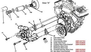 1971 camaro engine diagram not lossing wiring diagram • 2014 350 camaro engine diagram wiring diagram third level rh 13 13 20 jacobwinterstein com 1971