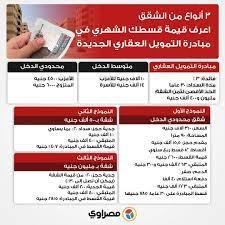يحدث في الشيخ زايد - مبادرة التمويل العقاري| اعرف قيمة القسط الشهري لجميع  أنواع الشقق السكنية للتفاصيل.. https://bit.ly/3dMgGIa