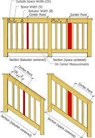 Deck rail spacing Code Image Result For Deck Railing Parts Deckscom Deck Baluster Spindle Spacing Calculator Deckscom