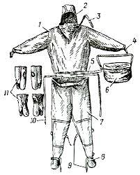 Средства индивидуальной защиты кожи Реферат страница  Назначение