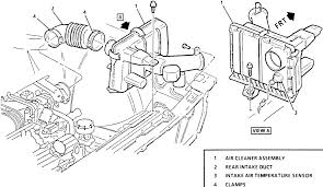 2005 nissan altima thermostat replacement wiring diagram for car nissan frontier 4 0 engine diagram in addition dodge journey 3 5 engine diagram get