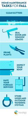 Household Maintenance List Fall Home Maintenance Tips Upchurch Real Estate Upchurch