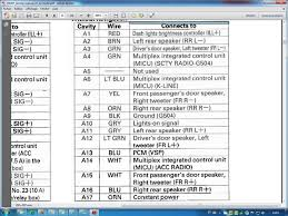 2009 honda crv wiring diagram 2009 wiring diagrams