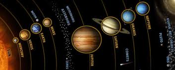 What Planets Are Visible Tonight Universe Today