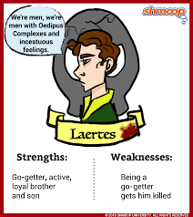 laertes in hamlet character analysis