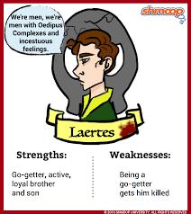 laertes in hamlet character analysis