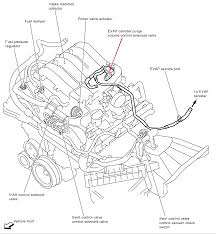 Nissan pathfinder engine diagram design large size