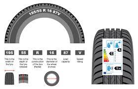 Car Tyre Chart Tyre Size Chart Tire Size Explained Mycarneedsa Com