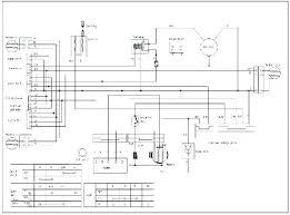 ne buggy wiring diagram wiring diagram centre buggy wiring schematic wiring diagram technicdune buggy 250cc wiring diagram wiring diagram paperelectrical wiring diagram 250cc