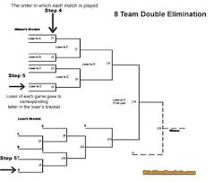 Printable Tournament Brackets Double Elimination Template