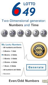 Lottery Number Patterns Unique Design Ideas