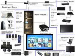 home theater plans home theater design ideas custom home home theater wiring diagram