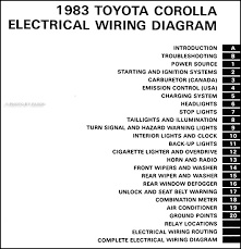 1983 toyota corolla wiring diagram manual original table of contents