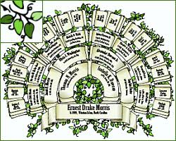Free Ancestor Fan Chart Vines Fill In Data Online Or Print Blank
