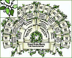 Family Tree Maker Fan Chart Free Ancestor Fan Chart Vines Fill In Data Online Or Print