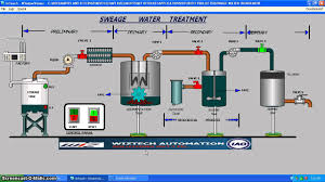 Water Treatment Plant Design Scada Designing Project Sewage Water Treatment