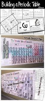 Best 25+ Periodic table project ideas on Pinterest | Periodic ...