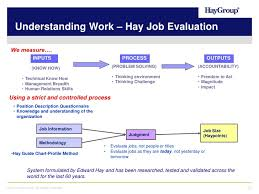 Korn Ferry Hay Guide Charts Managing Talent Demands Challenges And Uncertainty From Staff