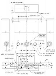 indoor 200 amp breaker box wiring diagram indoor auto wiring need new sub panel attached to existing 200 amp meter main breaker on indoor 200 amp