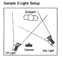 lighting set. Basic Portrait Lighting Set