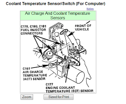 ford ranger service tricks tips diagrams and other information before going to the trouble of removing the coolant sender from the 2 3l ford engine block and testing it perform the tests presented to ensure that it is