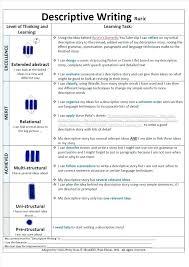 Example Of Descriptive Essay Topics Examples Of A Descriptive Essay Dew Drops