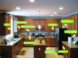 Kitchen Counter Organization Kitchen Pantry Organization Ideas New Furniture Kitchen Pantry