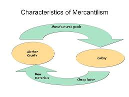 Mercantilism Chart This Picture Shows The Process Of Mercantilism In