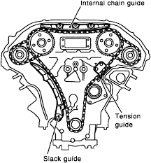 nissan pathfinder stereo wiring diagram images 2000 infiniti qx4 engine diagram image wiring diagram engine