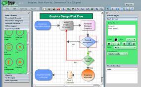 Draw Chart Online Online Flowchart Tools To Create Flowchart Diagram