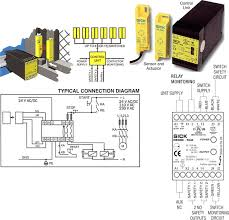 rockford systems page  coded magnetic safety switch