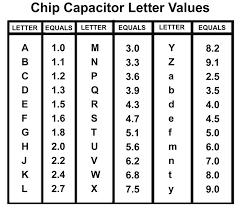 Component Number Code Charts V 1 Pdf Free Download
