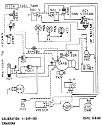ford f wiring diagram image wiring ford f 250 wiring diagram 1972 ford f100 wiring harness 1977 ford on 1977 ford f